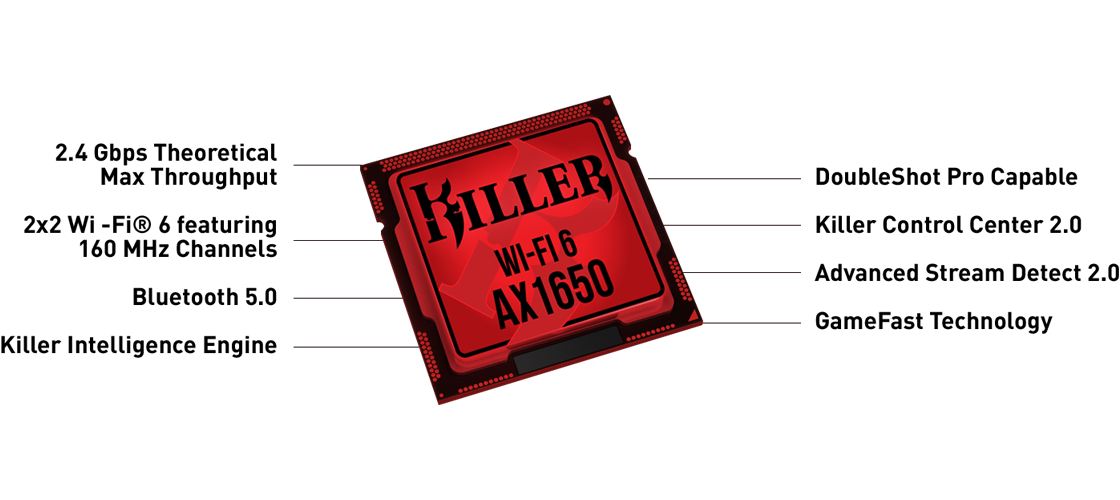 Killer-Wi-Fi-6-AX1650-clevo-computer-1