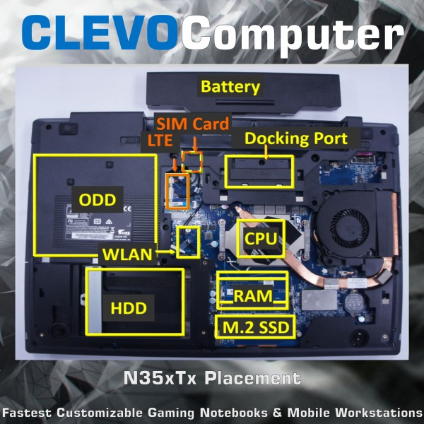 CLEVO N350TV Desktop vPro Laptop | Thunderbolt 3 | Intel UHD Graphics |  Docking Station