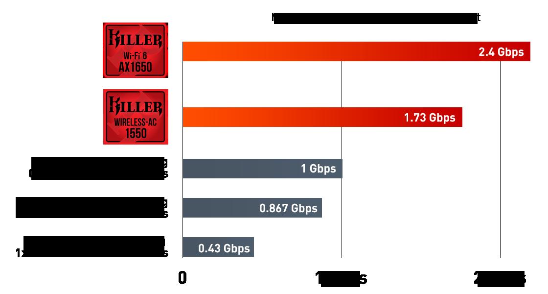 Killer-Wi-Fi-6-AX1650-clevo-computer-2